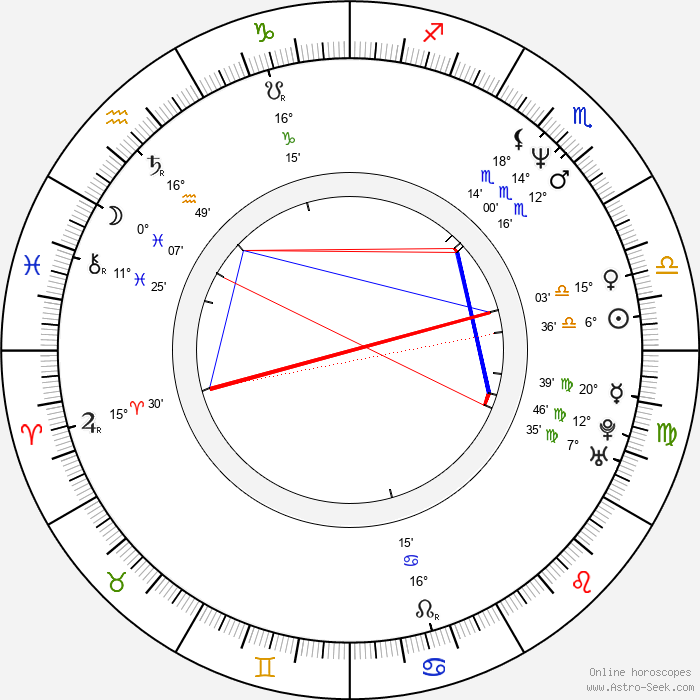 Cristina Marsillach - Birth horoscope chart
