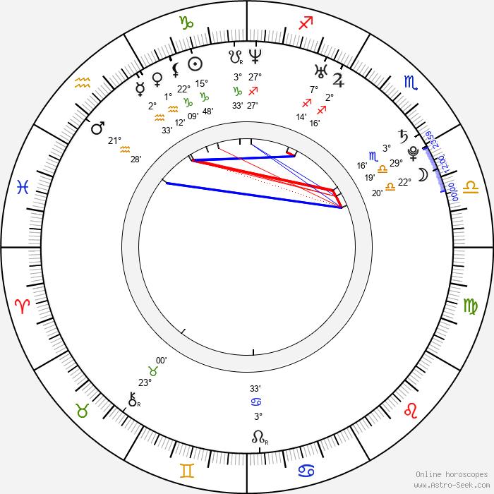 Cristina Rosato - Birth horoscope chart