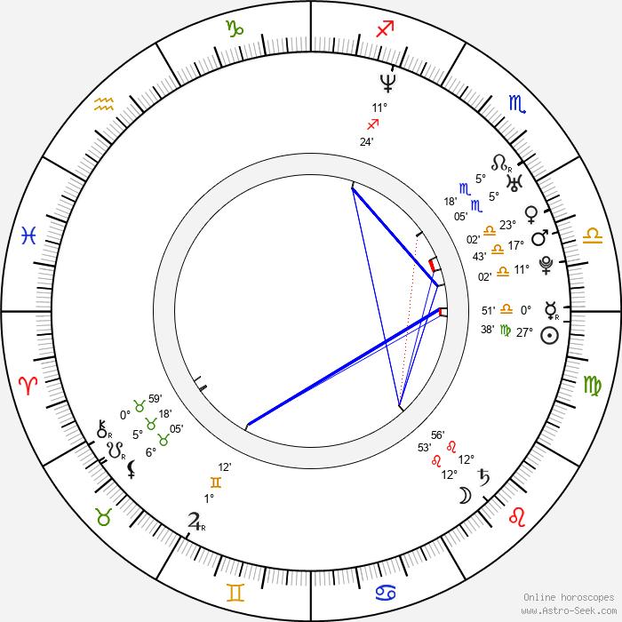 Crystal Cartwright - Birth horoscope chart