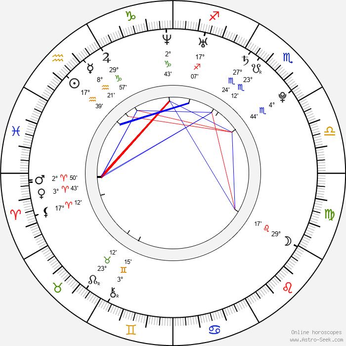 Crystal Reed - Birth horoscope chart