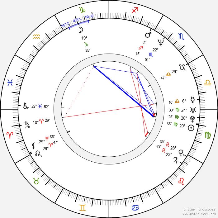 Crystal Wilder - Birth horoscope chart