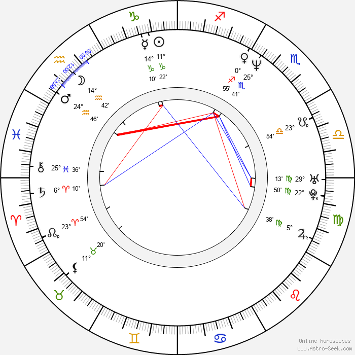 Cuba Gooding Jr. - Birth horoscope chart