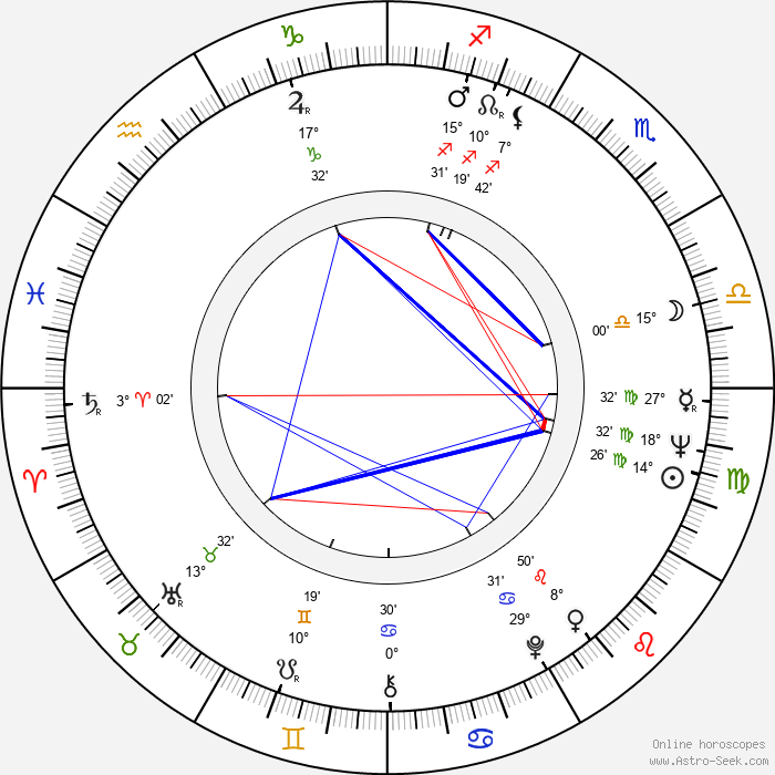 Cüneyt Arkin - Birth horoscope chart
