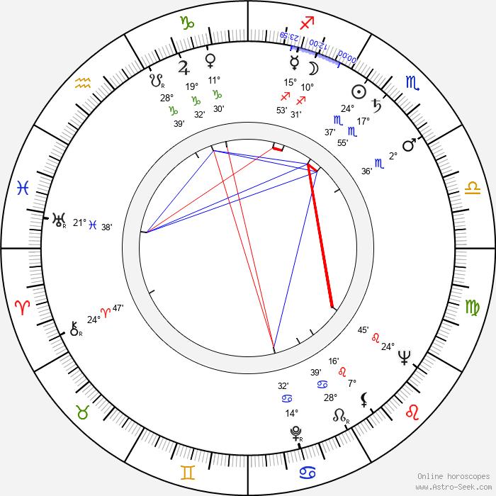 Curt Lowens - Birth horoscope chart