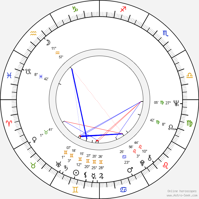 Curtis Mayfield - Birth horoscope chart