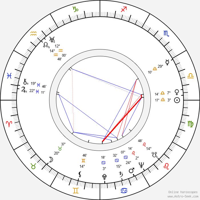 Cy Howard - Birth horoscope chart