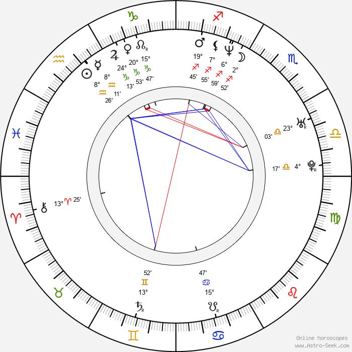 Cynthia Benini - Birth horoscope chart
