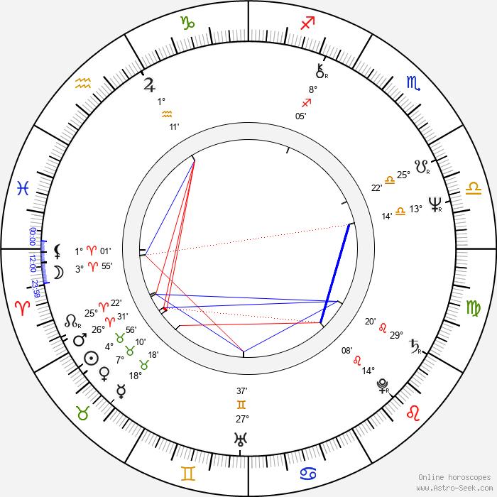 Cynthia Clarey - Birth horoscope chart