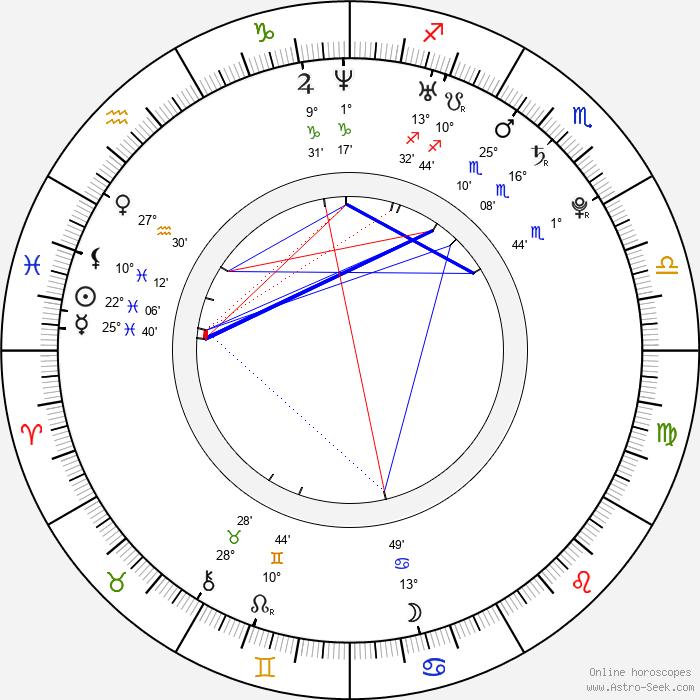 Cynthia Vellons - Birth horoscope chart