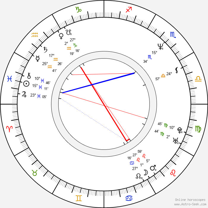 D. L. Hughley Birth Chart Horoscope, Date of Birth, Astro