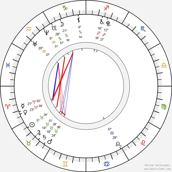 Da-bin Jung (Da-bin Jeong) Birth Chart Horoscope, Date Of