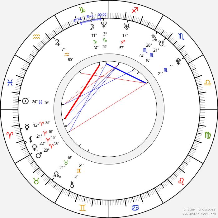 Da-hee Lee - Birth horoscope chart