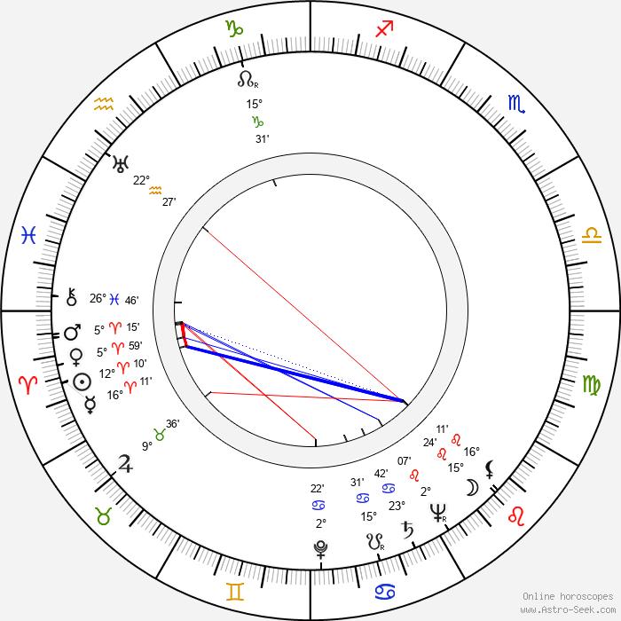 Dabbs Greer - Birth horoscope chart