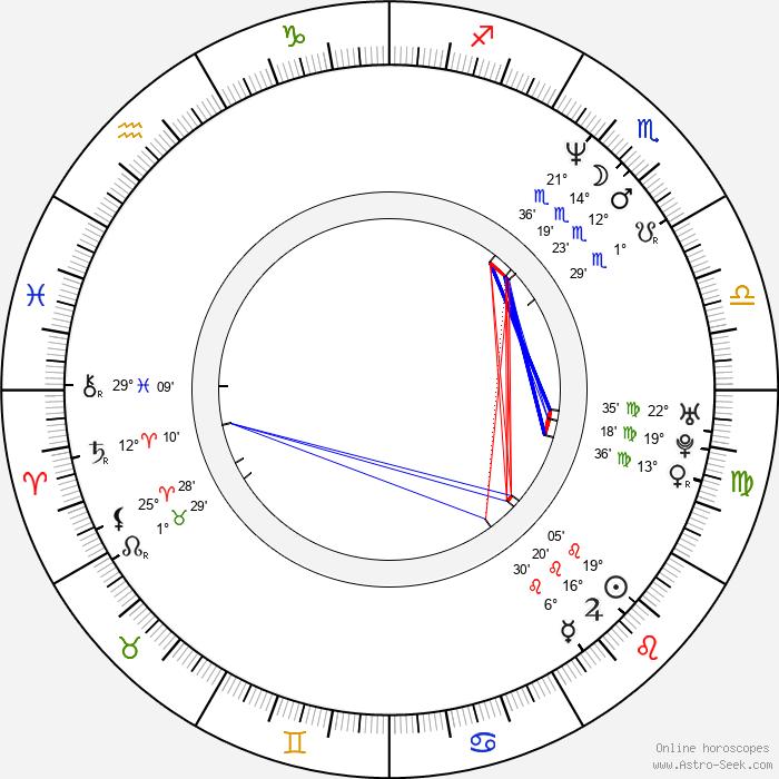 Dad Dager - Birth horoscope chart