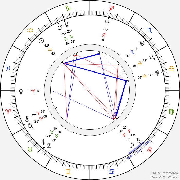 Daddy Yankee - Birth horoscope chart
