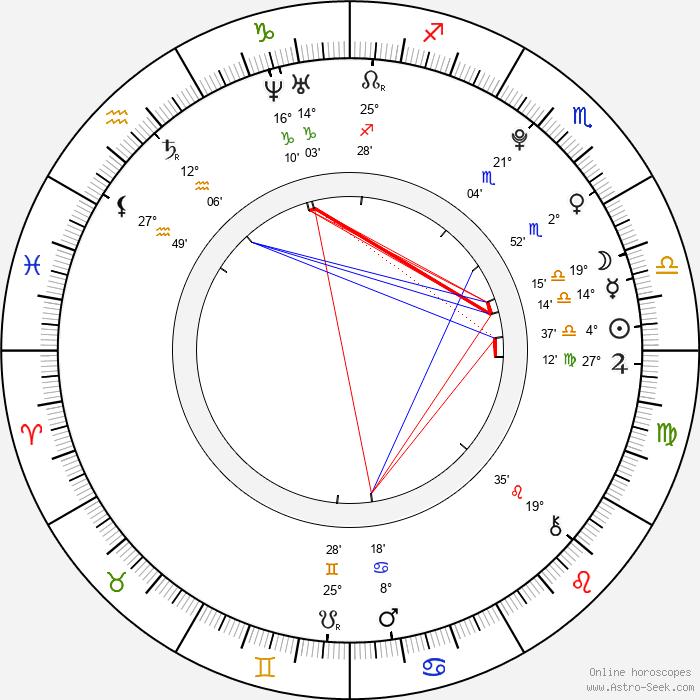 Daeg Faerch - Birth horoscope chart
