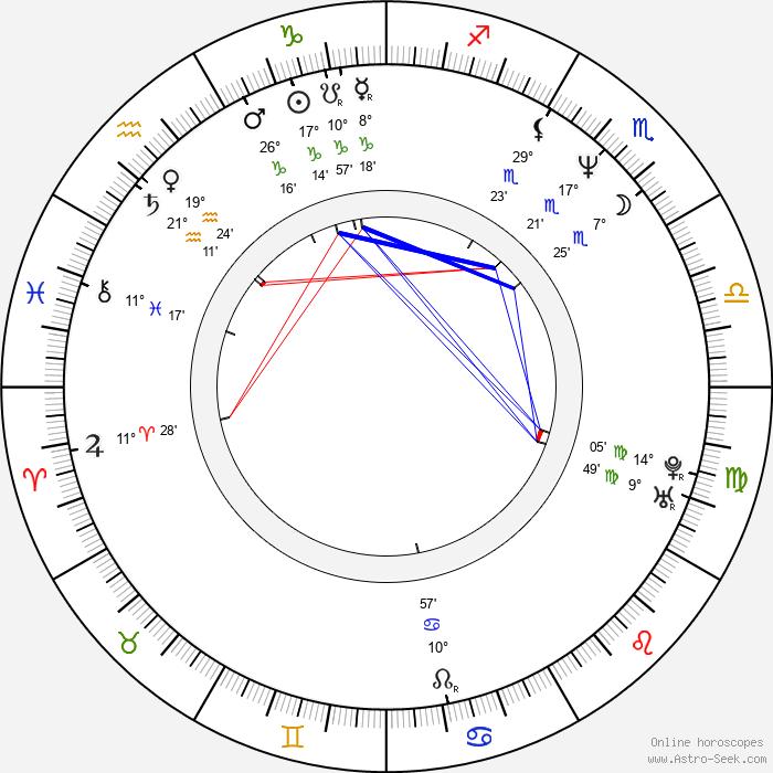 Dagmar Seume - Birth horoscope chart