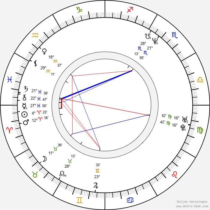 Dagmar Smržová - Birth horoscope chart