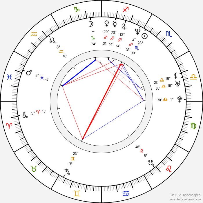 Dahlia Salem - Birth horoscope chart