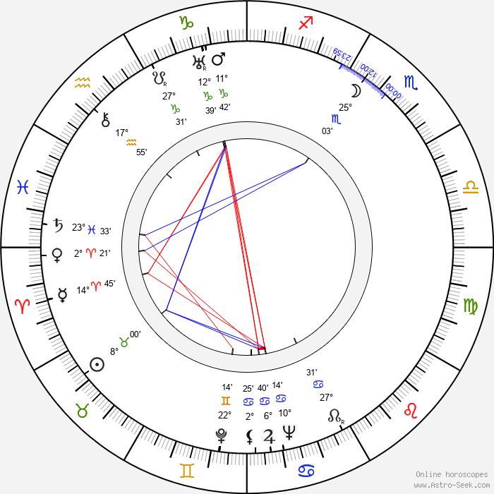 Daisy Earles - Birth horoscope chart