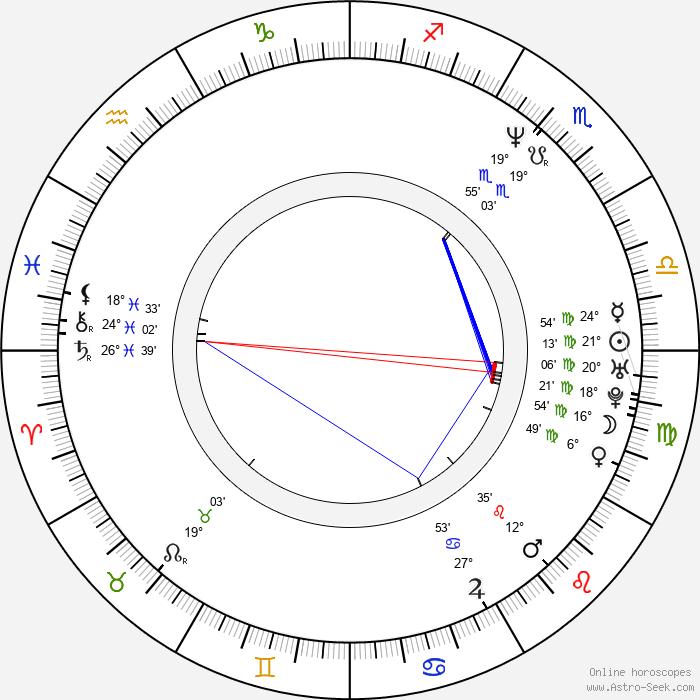 Daisy von Scherler Mayer - Birth horoscope chart