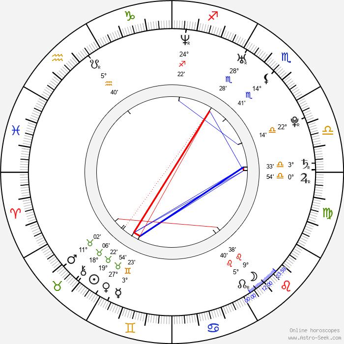 Dal-hwan Jo - Birth horoscope chart