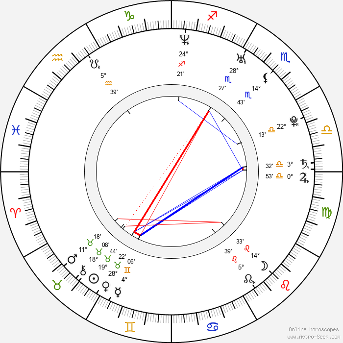 Dal-hwan Jo - Birth horoscope chart
