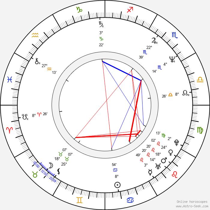 Dale Midkiff - Birth horoscope chart