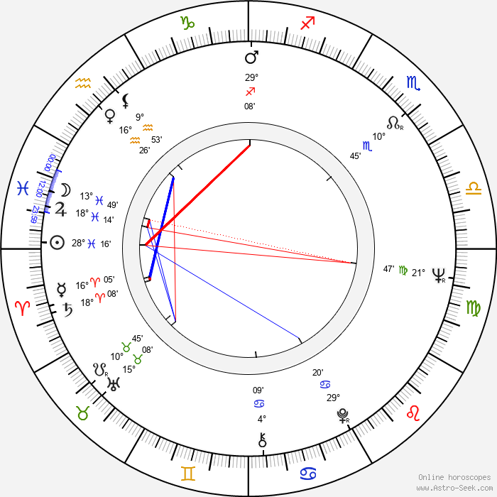 Dale Nelson - Birth horoscope chart