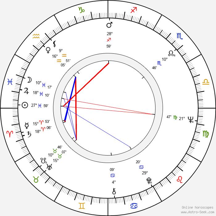 Dale Nelson - Birth horoscope chart