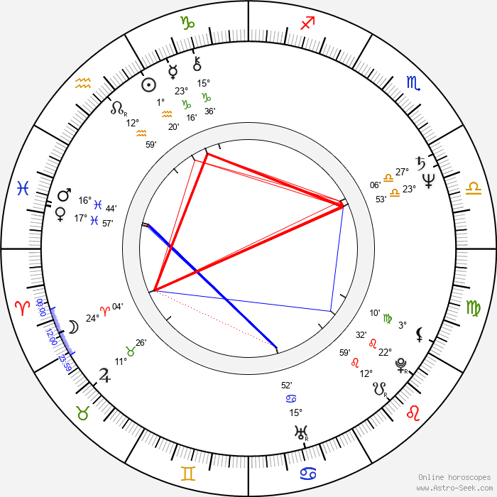 Dale Selby Pierre - Birth horoscope chart