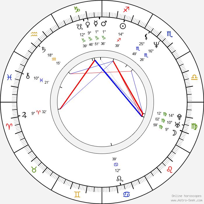Dale Waddington (Dale Waddington Horowitz) Birth Chart