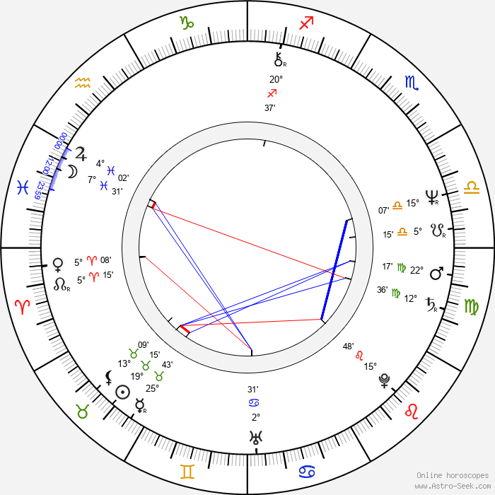 Dale Wilson - Birth horoscope chart