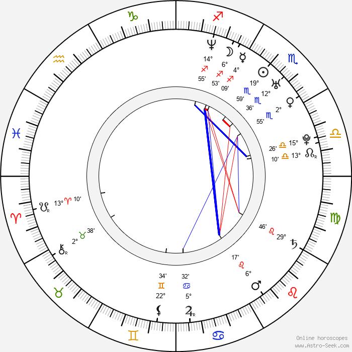 Dalene Kurtis - Birth horoscope chart