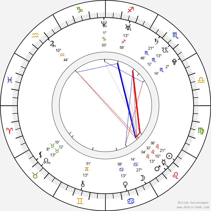 Dalia Hernández - Birth horoscope chart