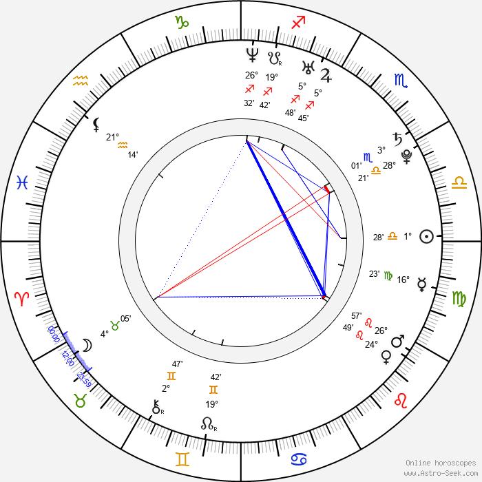 Son Dam-bi - Birth horoscope chart