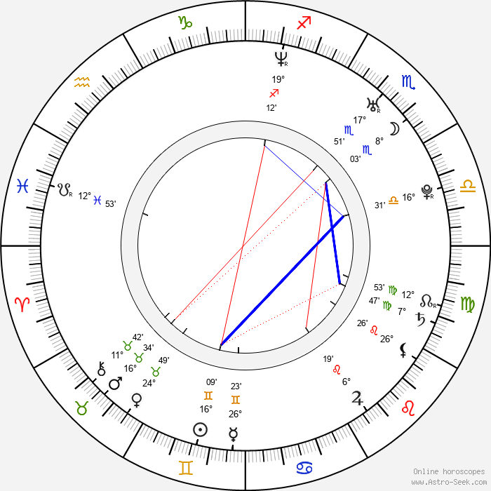 Damaine Radcliff - Birth horoscope chart
