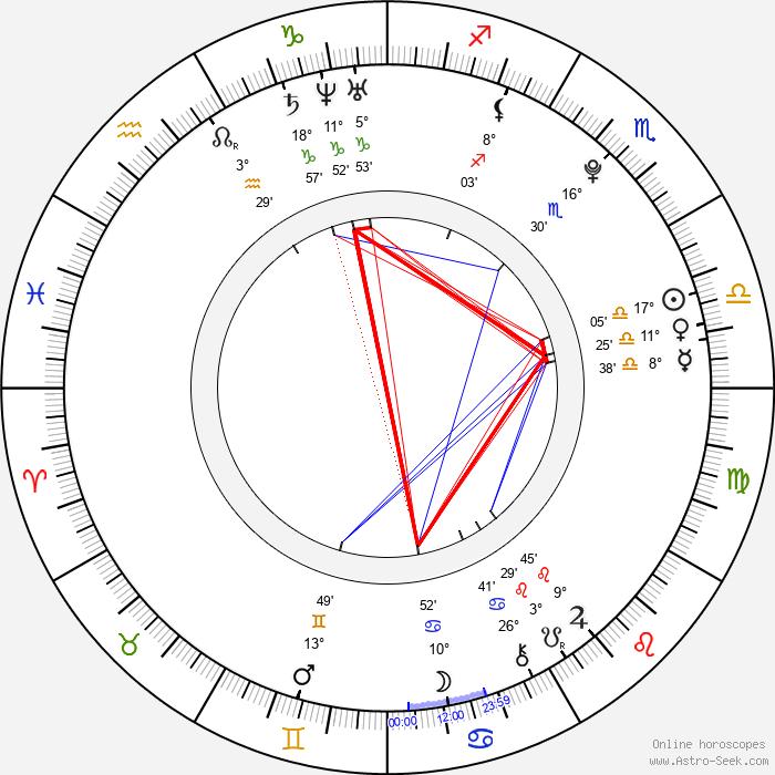 Damaris Lewis - Birth horoscope chart