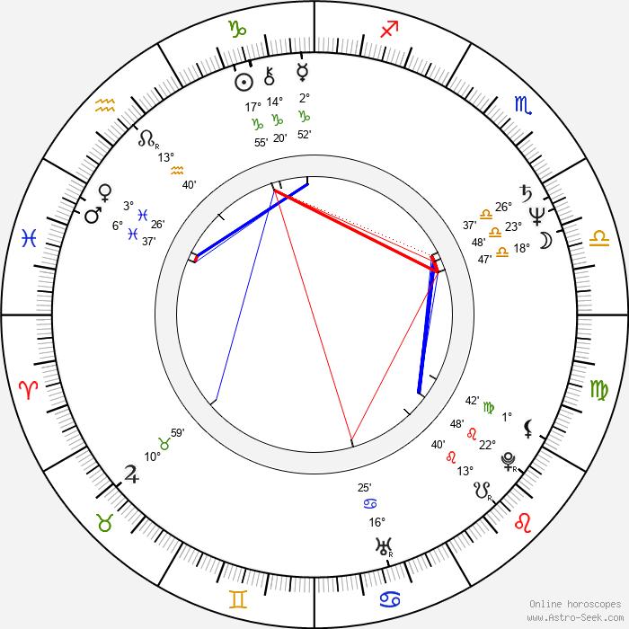 Damián Alcázar - Birth horoscope chart