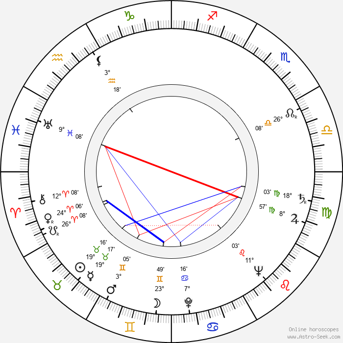 Damian Crismaru - Birth horoscope chart
