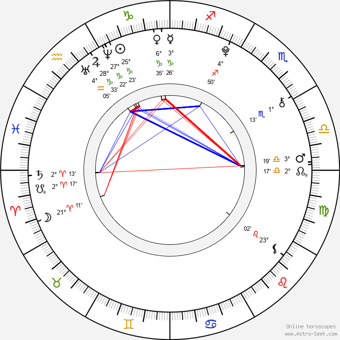 Damian Ul - Birth horoscope chart