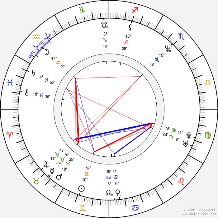 Damjan Kozole - Birth horoscope chart