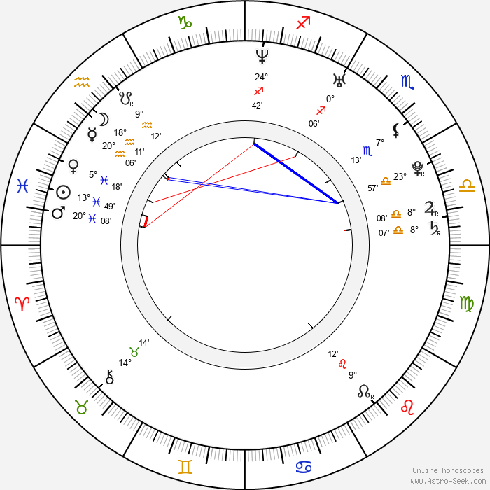 Damla Cercisoglu - Birth horoscope chart