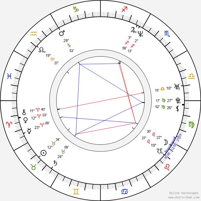 Damon Dash - Birth horoscope chart