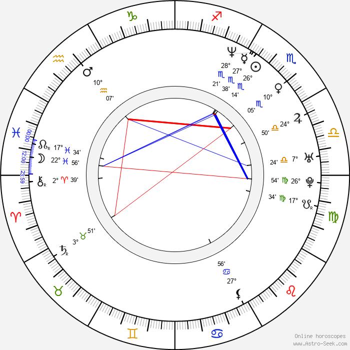 Dan Bakkedahl - Birth horoscope chart