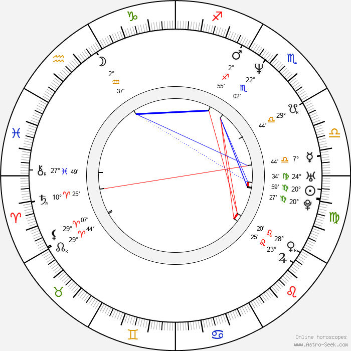 Dan Cortese - Birth horoscope chart