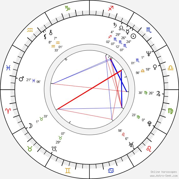 Dan Shor - Birth horoscope chart