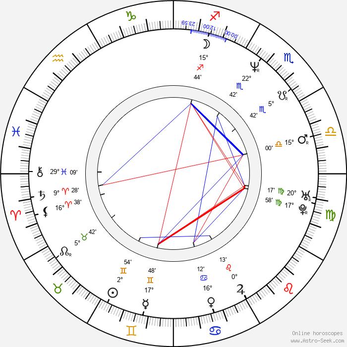 Dana Ashbrook - Birth horoscope chart