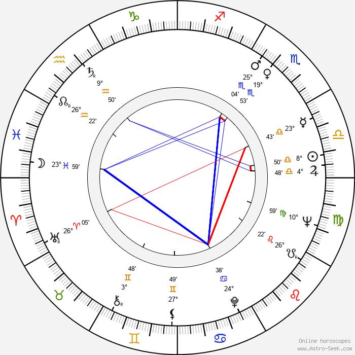 Dana Comnea - Birth horoscope chart