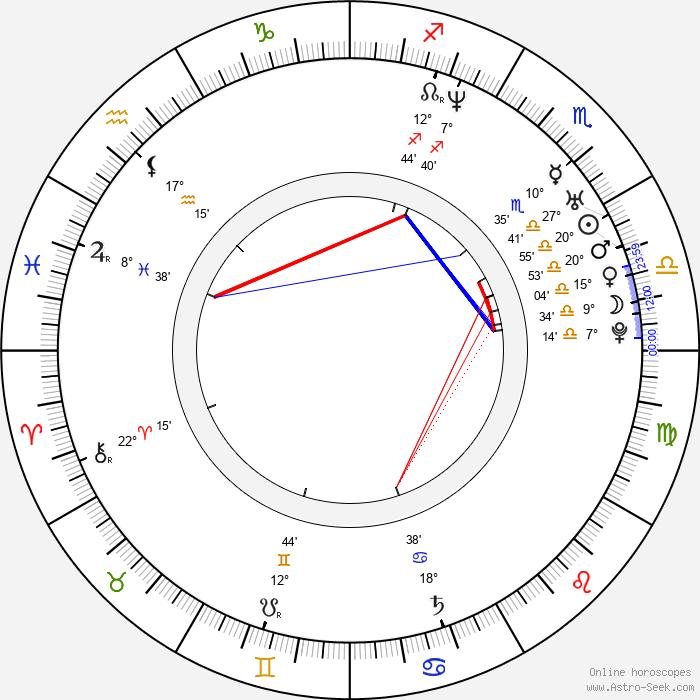Dana Glover - Birth horoscope chart